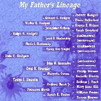 My Fathers Lineage