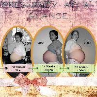 Pregnancy at a Glance