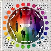 SBF Community Circle