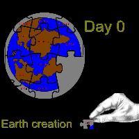 Day 0 : Earth creation